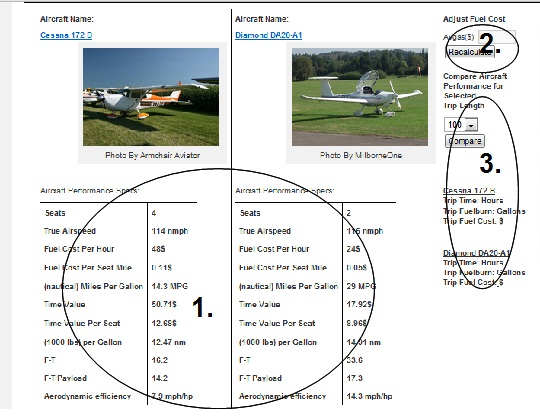 Break Down of the General Aviation Comparison Page